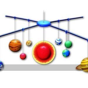 4m 3d Aurinkokunnan Valmistuspakkaus