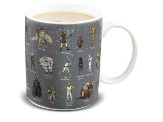 Star Wars glossary muki